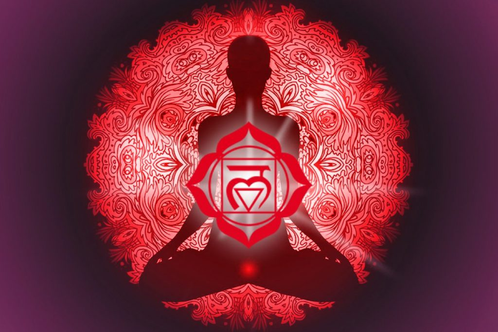 Root Chakra on Body