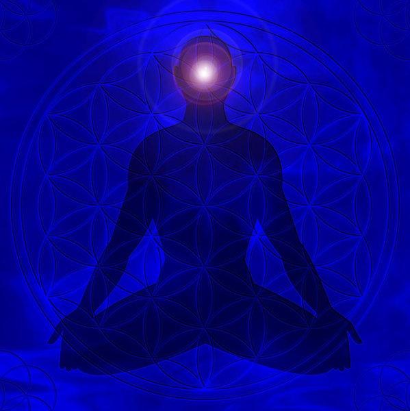 Third Eye Chakra on Human Body
