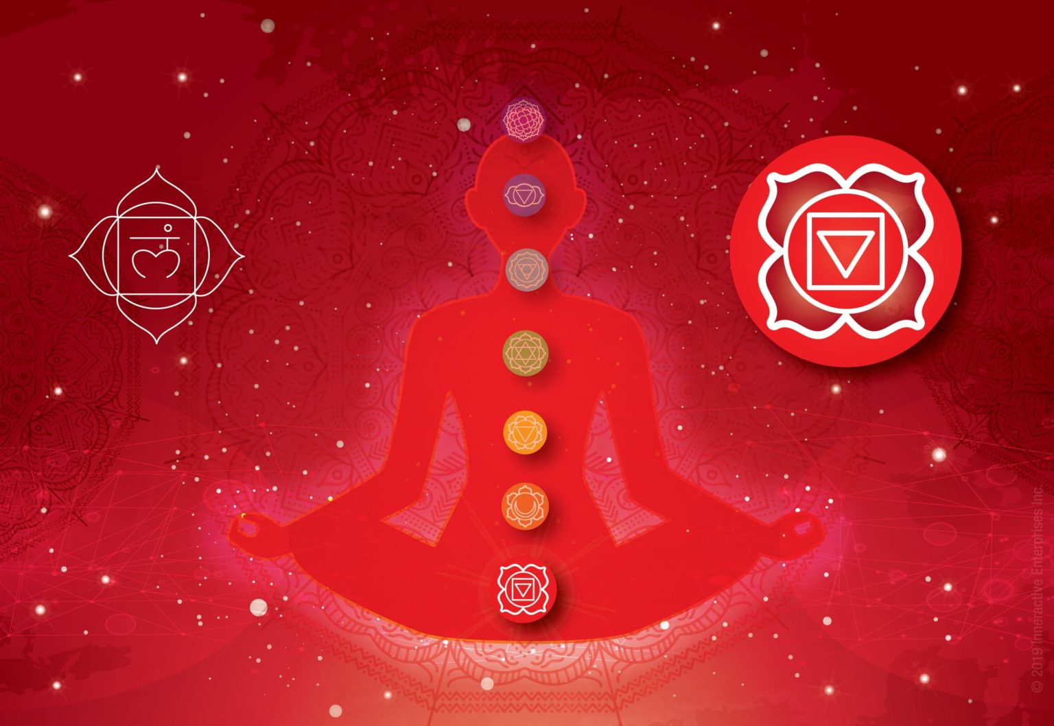 Activating Your Root Chakra